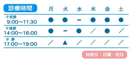中井医院診療時間表